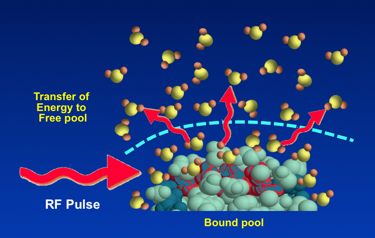 direct current resonance power transfer