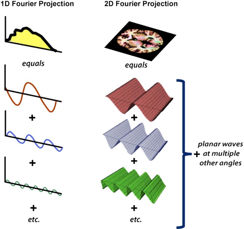 discrete mathematics questions and answers pdf sets