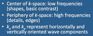 K-space spatial frequencies